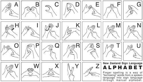 Image result for new zealand sign language alphabet